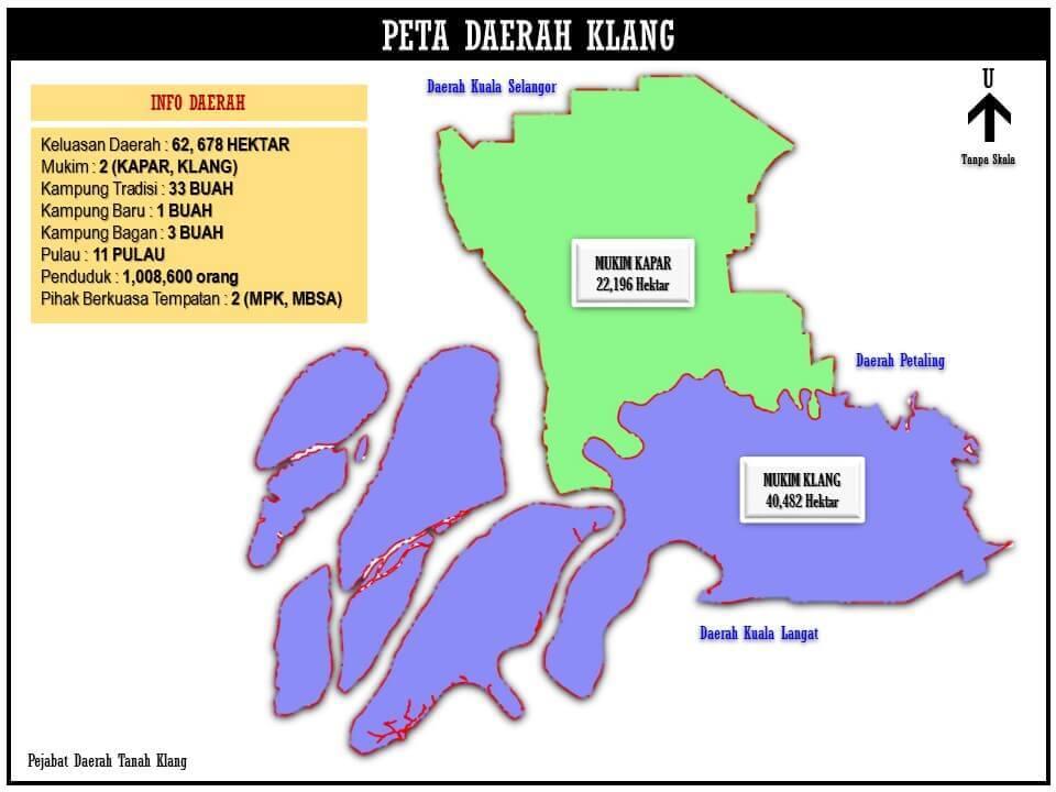 Mukim daerah Klang